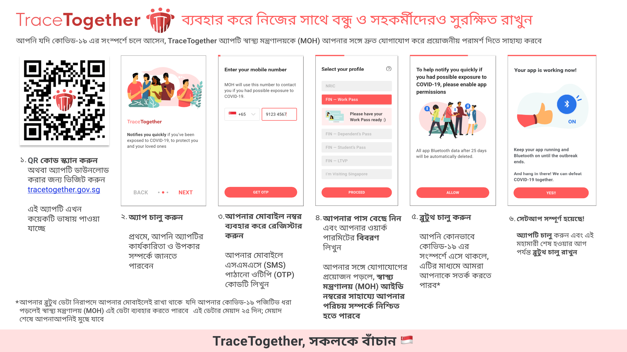 TTv2_Onboarding_Guide_for_FW__Bengali__Updated_7_Jan_2021_.png